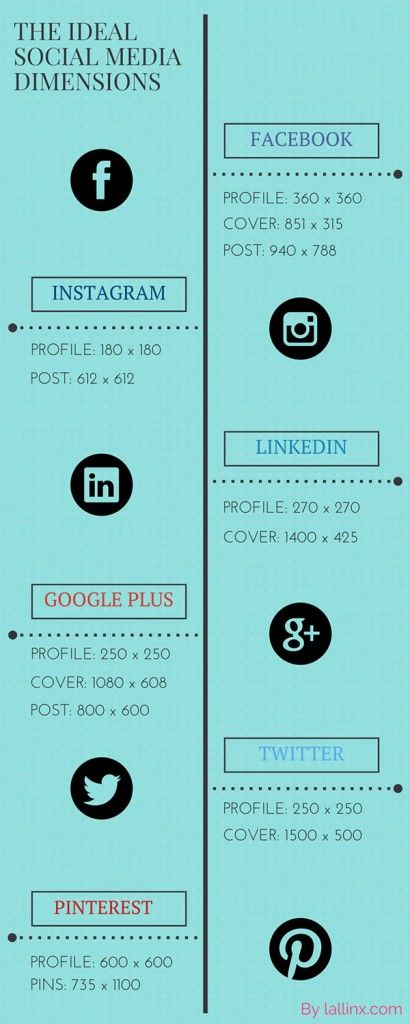 The right size for every social media! http://lallinx.com/blog/2015/07/29/the-ideal-size-of-social-media/