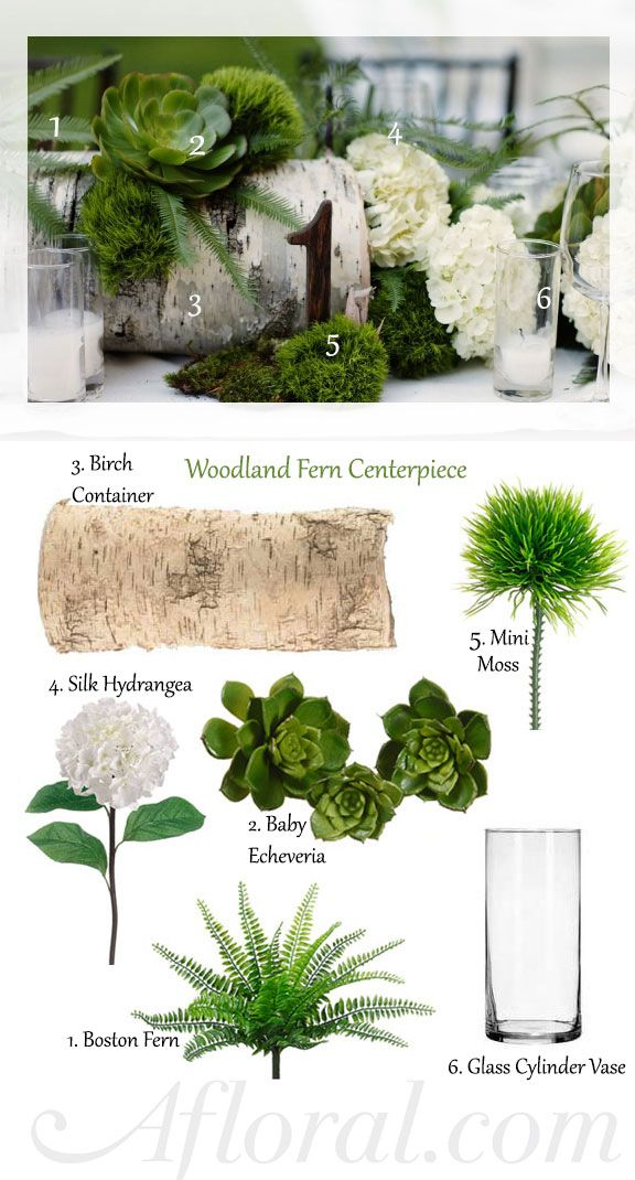 I like the idea of using a log as a centerpiece with succies and boston fern with a fake grass of moss table runner...
