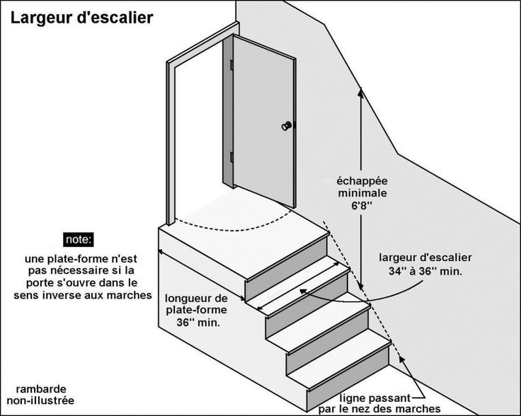 8 best escalier images on pinterest industrial stairs and commercial a few various questions part 2 internachi inspection forum sciox Image collections
