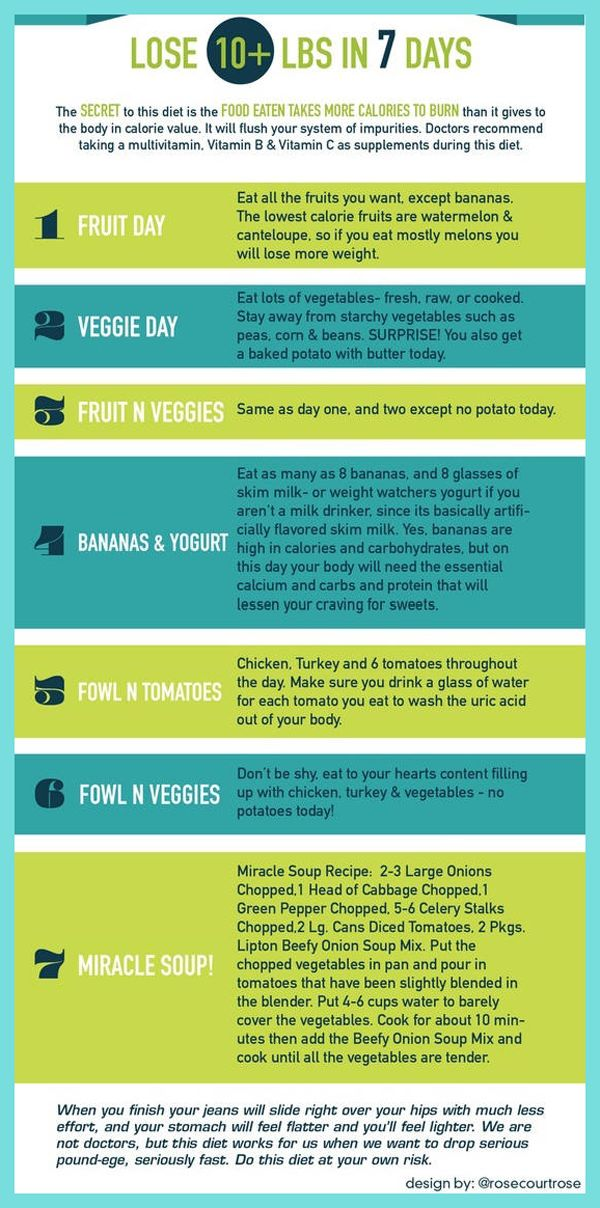 This 7-Day Plan allows most people to lose 10 pounds or more in just 7 days. Note: Follow this diet at your own risk (no medical advice being offered here). Day One: Eat only fruit. Day Two: Eat only veggies. Day 3: Eat fruit and veggies. #diet #weightloss #Fitness Matters