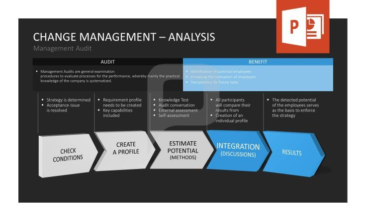 19 best CHANGE MANAGEMENT   POWERPOINT TEMPLATES images on
