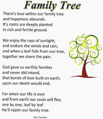Family Tree (Genealogy Poem)                                                                                                                                                                                 More