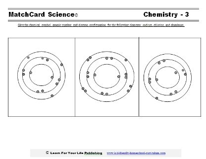 Electron configuration worksheet part b