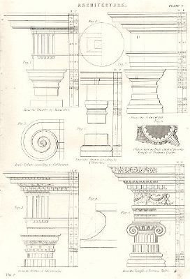 COLOSSEUM: Theatre Marcellus; Baths Dioclesian; Tuscan col. Fortuna Virilis;1880