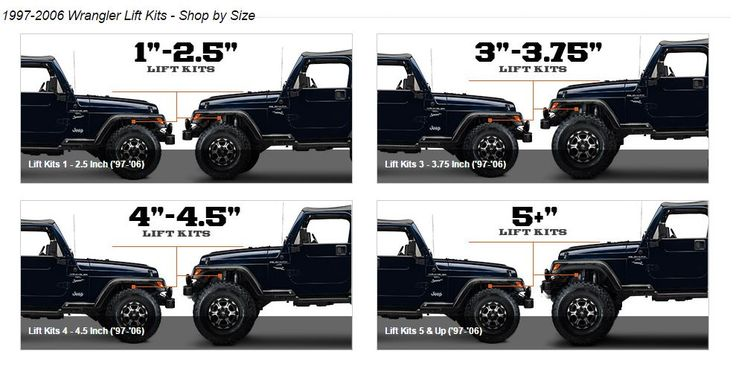 Types Of Jeeps >> 1000+ ideas about Jeep Performance Parts on Pinterest | Folding Tonneau Covers, Ford and ...