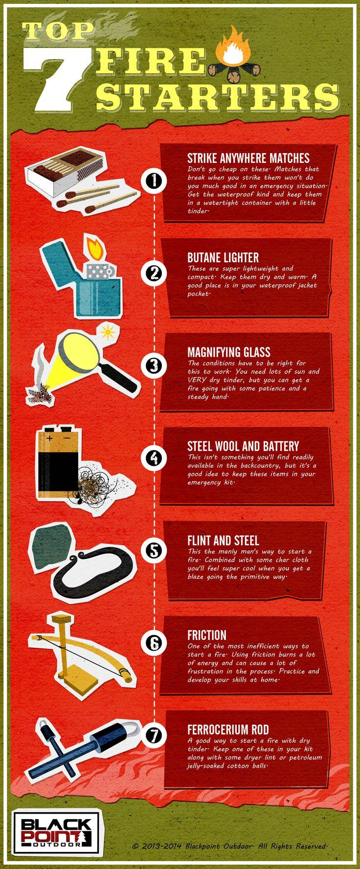 How do you start a fire? Fire starting basics. Top 7 ways to start a fire.