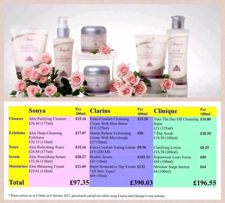 Sonya great skin care products