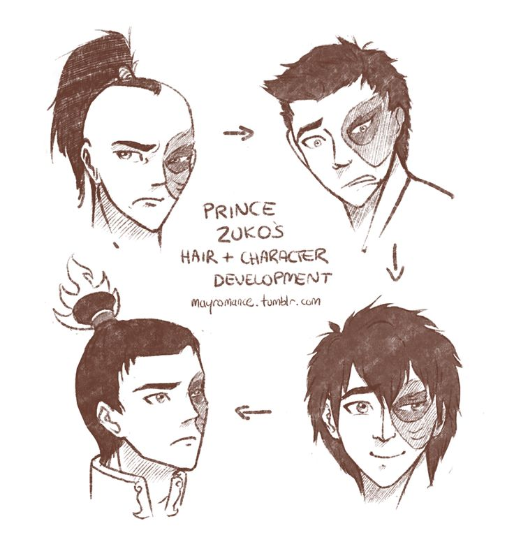 Avatar Aang With Hair: Mayromance: Okay I Cannot Get Over The Progression Of Zuko