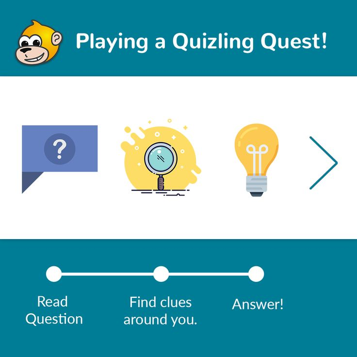Quizling Quests are fun ways to help kids learn while exploring their environment! See how it works with this flag quest at Australia's Lake Burley Griffin!