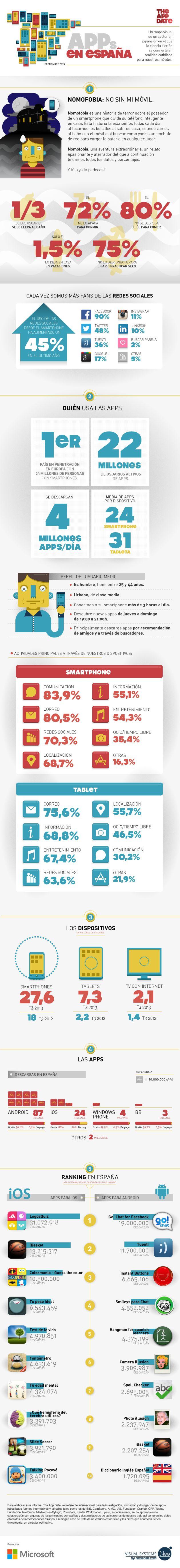 Informe apps en España septiembre 2013