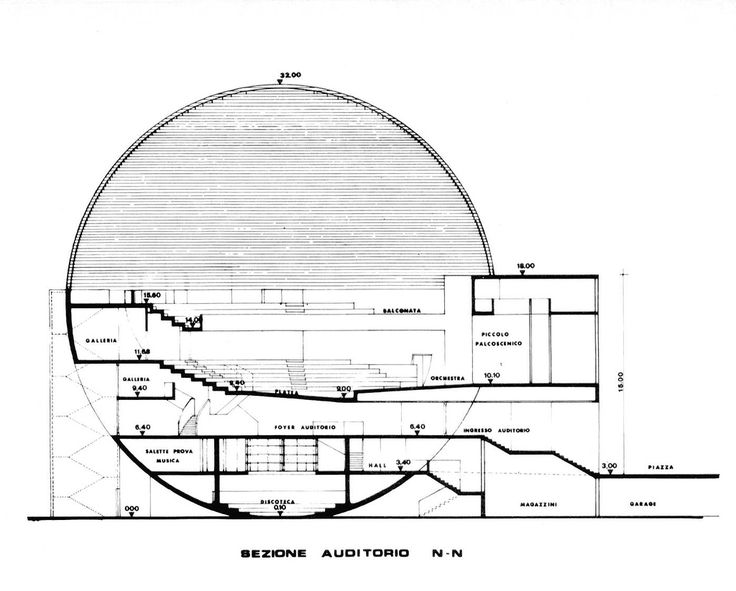 Carlo Aymonino: Campus scolastico a Pesaro 1970, sezione |