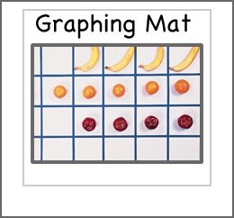 A commercial graphing mat