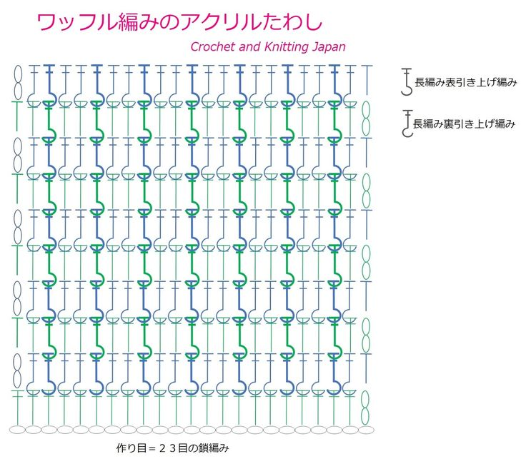 ワッフル編みのアクリルたわしの編み方【かぎ針編み初心者さん】編み図・字幕解説 Waffle Stitch Tawashi / Crochet and Knitting Japan https://youtu.be/VguiSdRgJ_I プレゼントに好評な「ワッフル編みのアクリルたわし」です。 長編みの引き上げ編みで凹凸のある編地です。 並太毛糸、かぎ針(7号) ★編み図はこちらをご覧ください ★