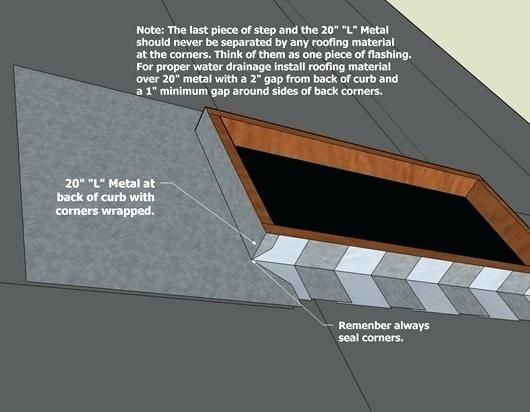Skylight Flashing Meta Metal Roof Installation Lowes Kit