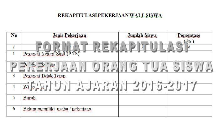 Contoh Format Rekapitulasi Data Pekerjaan Orang Tua Wali ...