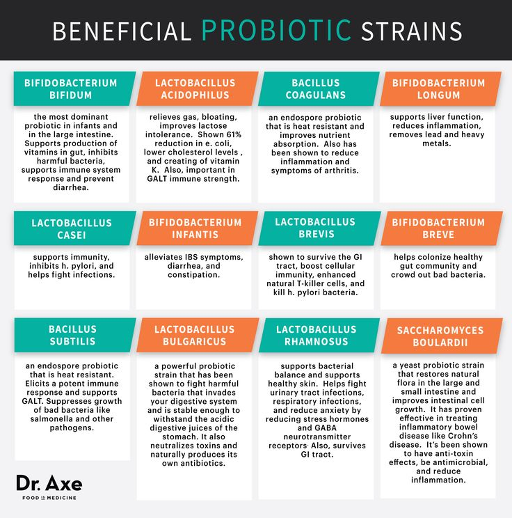 Probiotics Guide: Probiotic Benefits, Foods and Supplements  http://www.draxe.com #probiotics #benefits #holistic