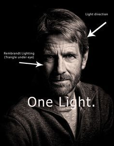 Rembrandt lighting (side of face lit, triangle on opposite cheek, and highlights in both eyes)