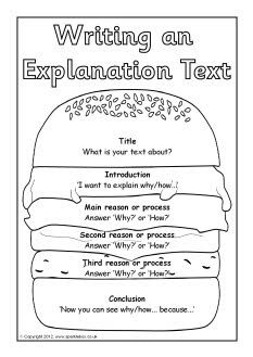 Explanation text hamburger visual aids (SB8486) - SparkleBox
