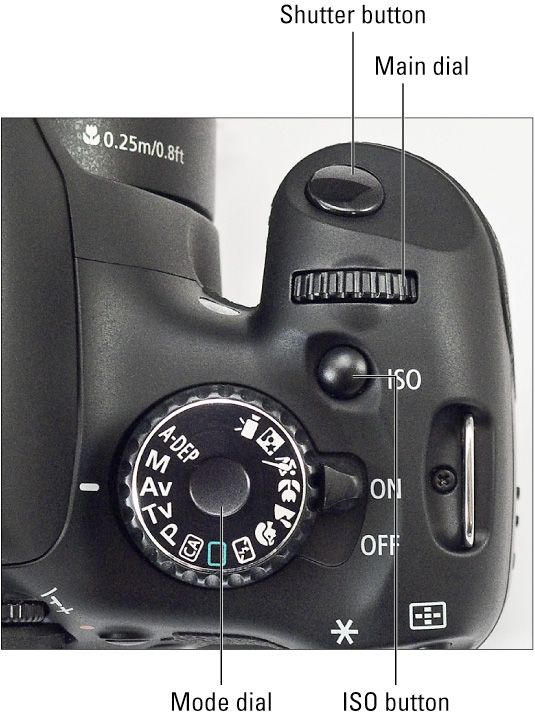 Canon T2i for Dummies cheat sheet