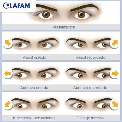 Pausa Activa #Visión #Ojos