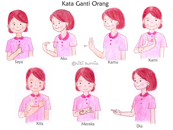 kamus bahasa isyarat tangan