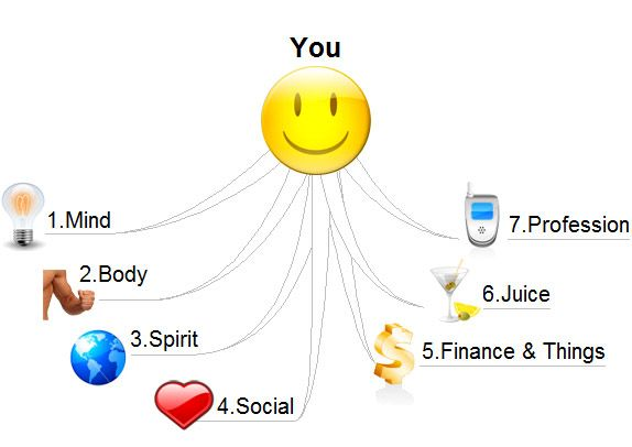 How to Create Balance in All Areas of Your Life