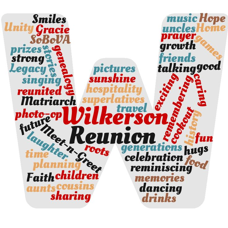 is a free online word cloud generator and