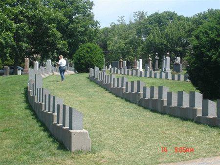 Titanic Victims Buried At Fairview Lawn Cemetery, Halifax, Nova Scotia