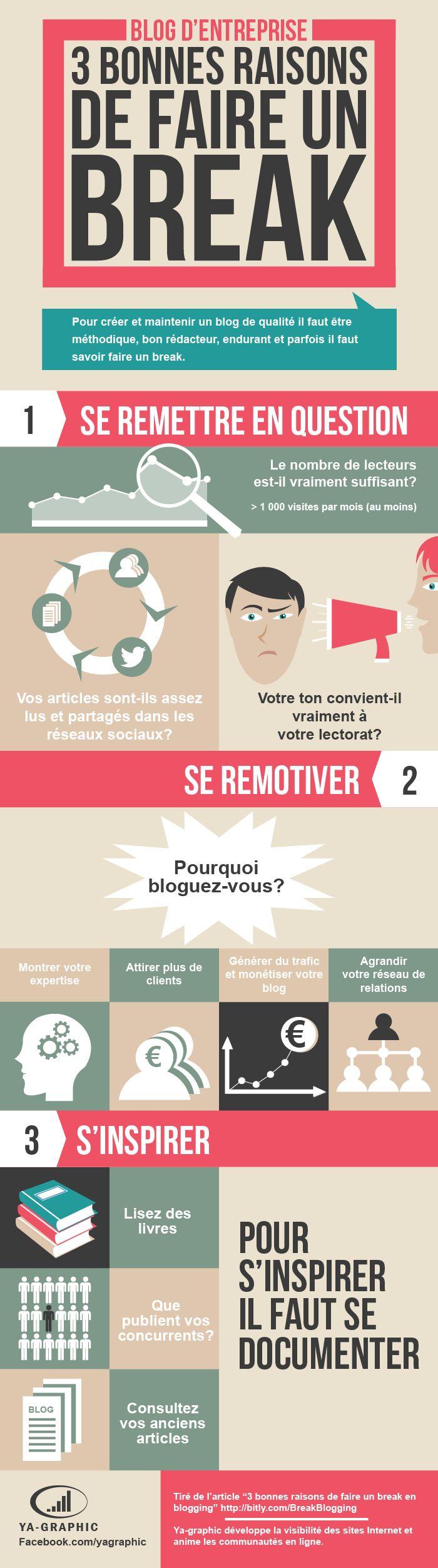 #infographie Savoir faire un break quand on gère un blog d'entreprise.