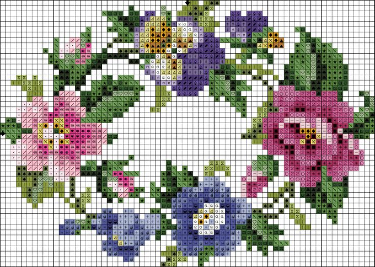 Oval floral chart