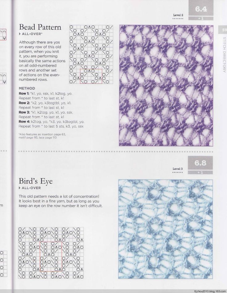 25+ best ideas about Lace Knitting Stitches on Pinterest Lace knitting patt...