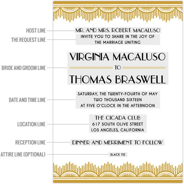 Wedding invitation wording half past wedding invitation ideas 28 wedding invitation wording half filmwisefo