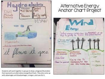 Anchor Chart project that I had my students create. Each group picked a different alternative energy (if you have more than 5 groups, you can have one group do fossil fuels.) The criteria of this project include the following:-Diagram/Illustration of energy source-advantages and disadvantages-Uses of energy -Where energy 'comes from'-Slogan for the energyFile just includes project description and rubric on one page.Perfect for TEK 5.7C Alternative Energy!