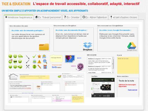 Un bureau collaboratif avec vos élèves (images, vidéos, ressources, messagerie, leçons, devoirs…)  