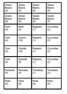 24 best inventory template images on pinterest sample - Craigslist fayetteville farm and garden ...