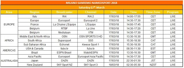 #Cycling #Ciclismo #Cyclisme #UCI @UCI_cycling #Cyclinglife #MSR #Sport #MilanoSanremo - @Milano_Sanremo #Televisione - Programmazione Diretta TV Live Schedule Global #Television Coverage http://ift.tt/2tWvqiY