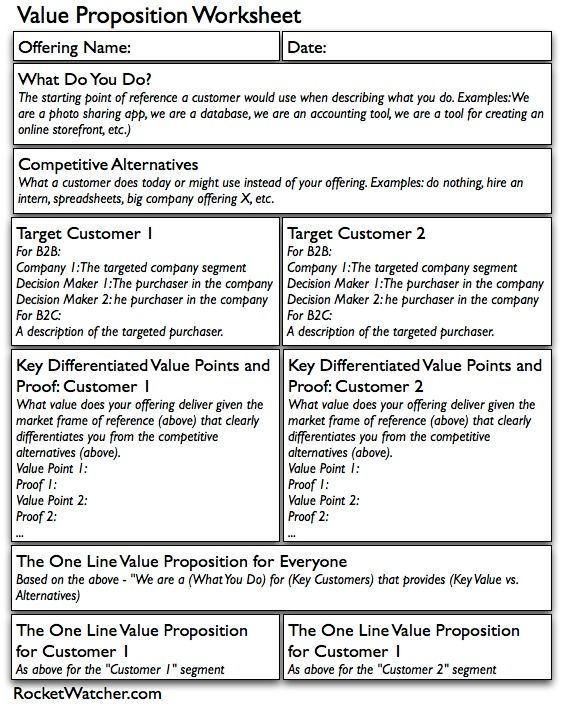 values statement template - value proposition worksheet marketing selling
