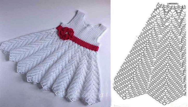 Kız Çocuğu Örgü Elbise Yapılışı