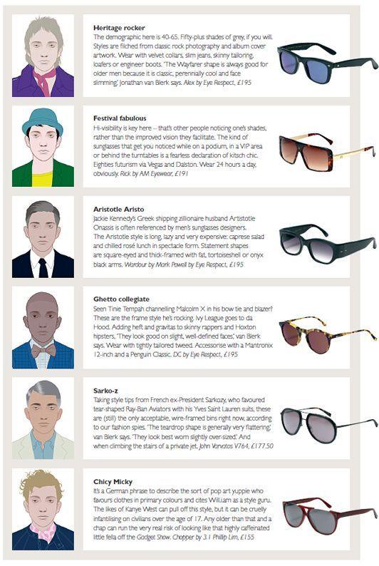 7ed576cdcae A Man s Guide to Sunglasses -  Mensaccessories