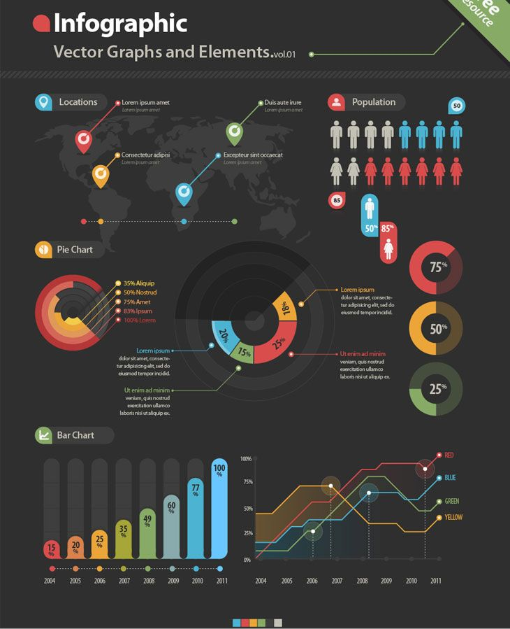 infographic graphs - Google Search   • Design: Infographic ...