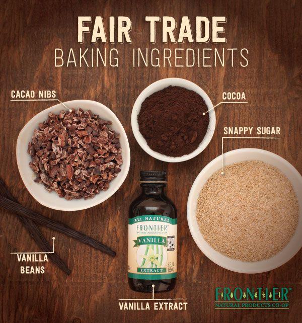 Baking Chocolate Rankings