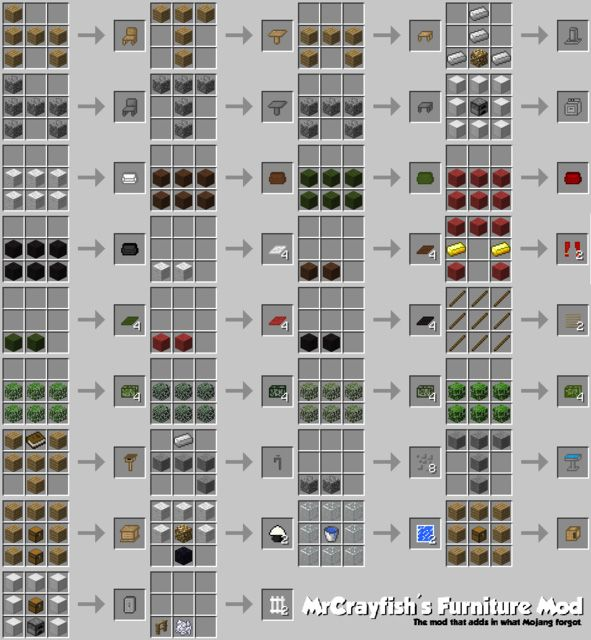 Furniture Mod For Mine Craft (how To Build) | Minecraft | Pinterest |  Craft, Minecraft Mods And Minecraft Stuff