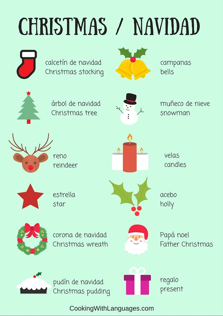 Free downloadable Spanish Christmas vocabulary. Learn about our Spanish traditions and customs: Christmas, New Year and the Three Kings ¡Felices fiestas!