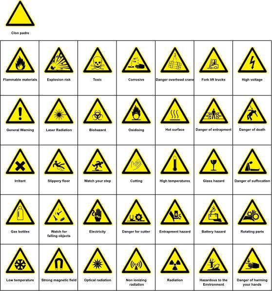7 Best Hazard Symbols Images On Pinterest Hazard Symbol Office