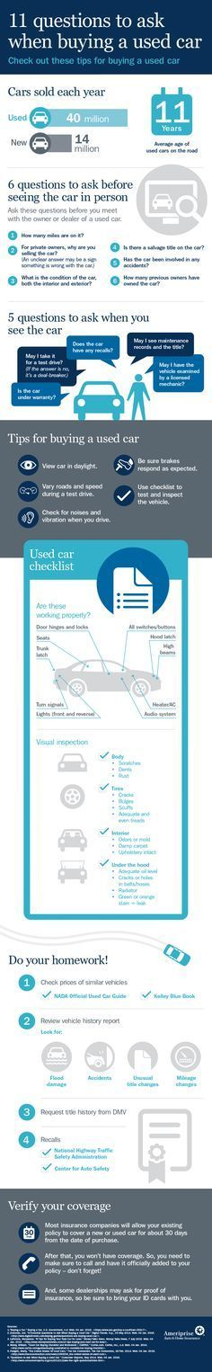 This infographic explains the 11 questions to ask when buying a used car.