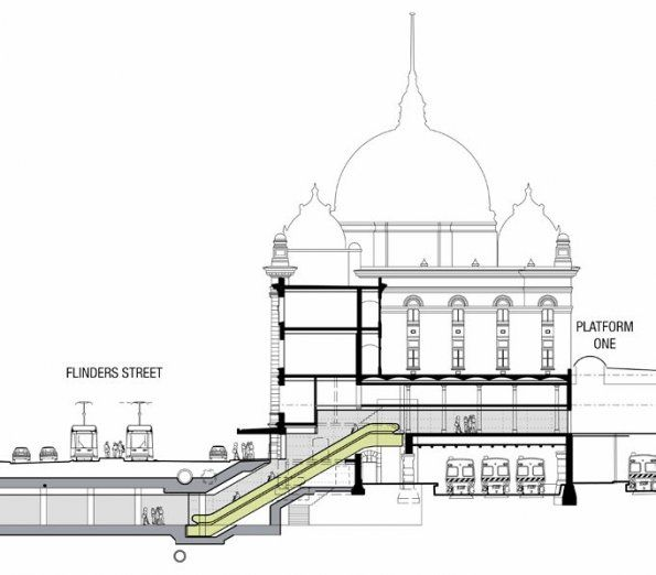 Melbourne Metro is a proposed double track rail tunnel to run from South Kensington in the west to South Yarra in the east, passing through five underground stations on the way through the centre of Melbourne. CBD South station, profile view of linkage to Flinders Street Station. Depicting how CBD South station will link to Flinders Street Station: the set of escalators will emerge on the main concourse near those from platform 1.