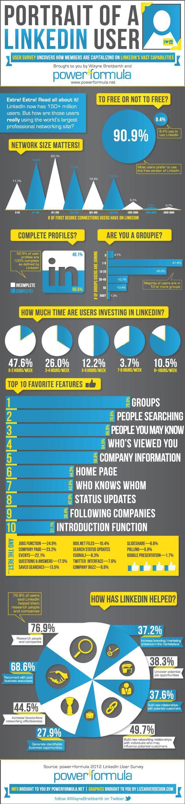 nice Wayne Breitbarth's Blog on Linkedin Tips – Power Formula for LinkedIn