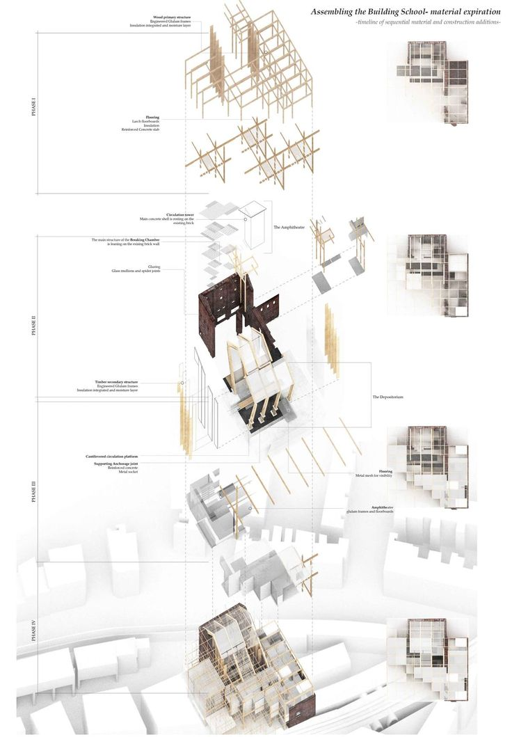 Presidents Medals: The School of Recycling & Experimental Building -Cycles of Architectural Re-Configuration-