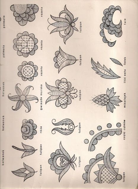 chart to several of old flower pattern used in old swedish embroidery Heklowana zapaska: Haft kaszubski