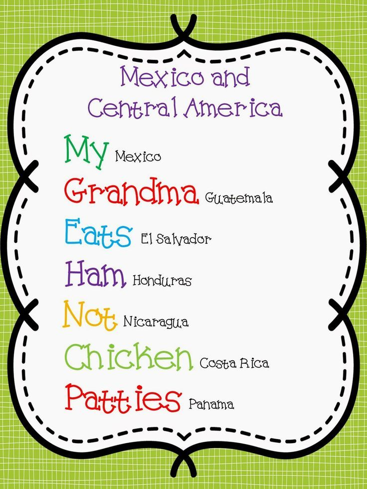 getting creative with spanish speaking countries and capitalstips for teaching blog post